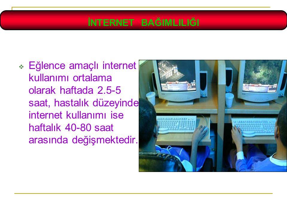  Eğlence amaçlı internet kullanımı ortalama olarak haftada 2.5-5 saat, hastalık düzeyinde internet kullanımı ise haftalık 40-80 saat arasında değişme
