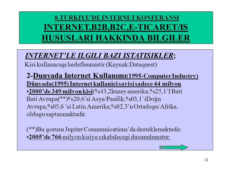 11 8.TURKIYE'DE INTERNET KONFERANSI INTERNET,B2B,B2C,E-TICARET/IS HUSUSLARI HAKKINDA BILGILER INTERNET'LE ILGILI BAZI ISTATISIKLER; Kisi kullanacagı h