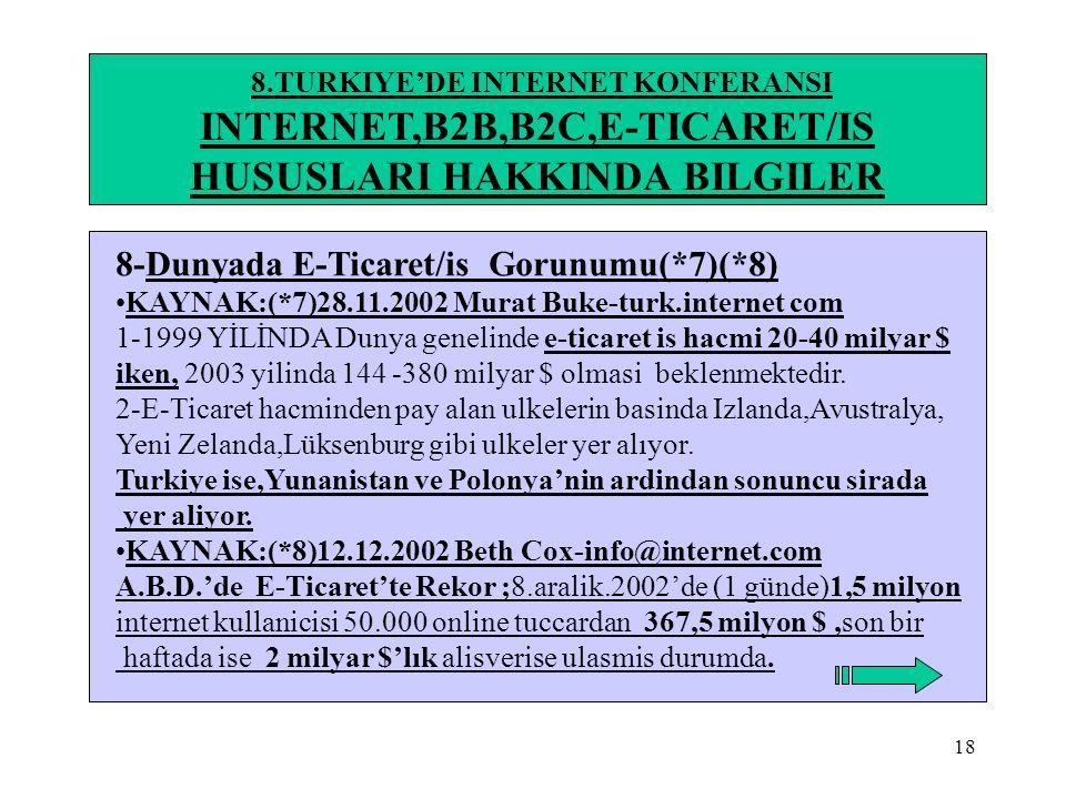 18 8.TURKIYE'DE INTERNET KONFERANSI INTERNET,B2B,B2C,E-TICARET/IS HUSUSLARI HAKKINDA BILGILER 8-Dunyada E-Ticaret/is Gorunumu(*7)(*8) •KAYNAK:(*7)28.1