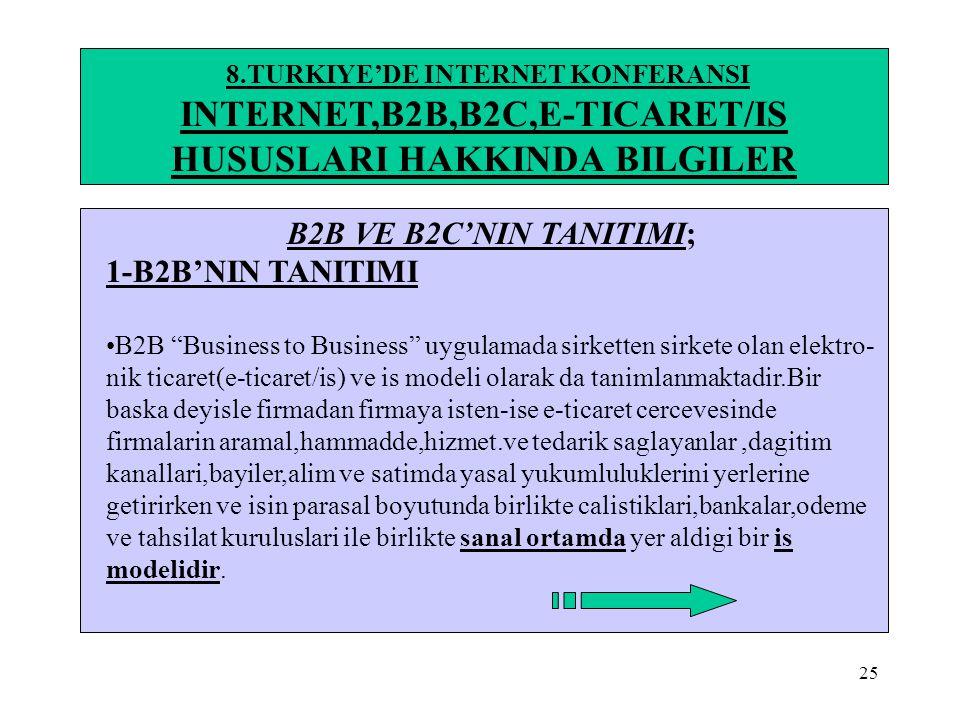 "25 8.TURKIYE'DE INTERNET KONFERANSI INTERNET,B2B,B2C,E-TICARET/IS HUSUSLARI HAKKINDA BILGILER B2B VE B2C'NIN TANITIMI; 1-B2B'NIN TANITIMI •B2B ""Busine"