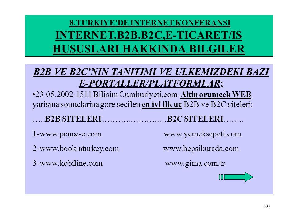 29 8.TURKIYE'DE INTERNET KONFERANSI INTERNET,B2B,B2C,E-TICARET/IS HUSUSLARI HAKKINDA BILGILER B2B VE B2C'NIN TANITIMI VE ULKEMIZDEKI BAZI E-PORTALLER/