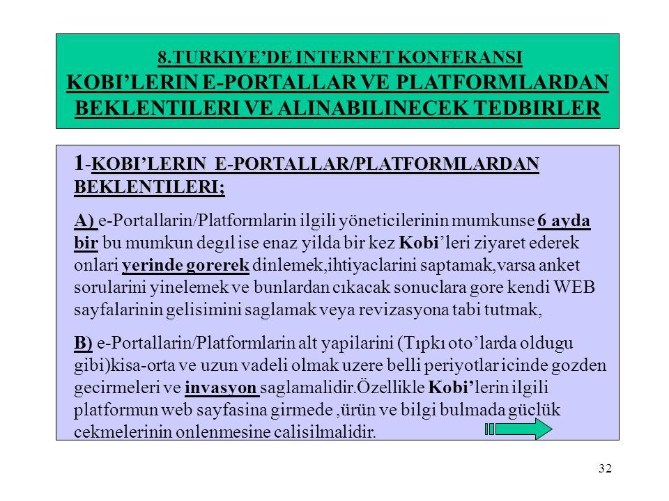 32 8.TURKIYE'DE INTERNET KONFERANSI KOBI'LERIN E-PORTALLAR VE PLATFORMLARDAN BEKLENTILERI VE ALINABILINECEK TEDBIRLER KOBI'LERIN E-PORTALLAR/PLATFORML