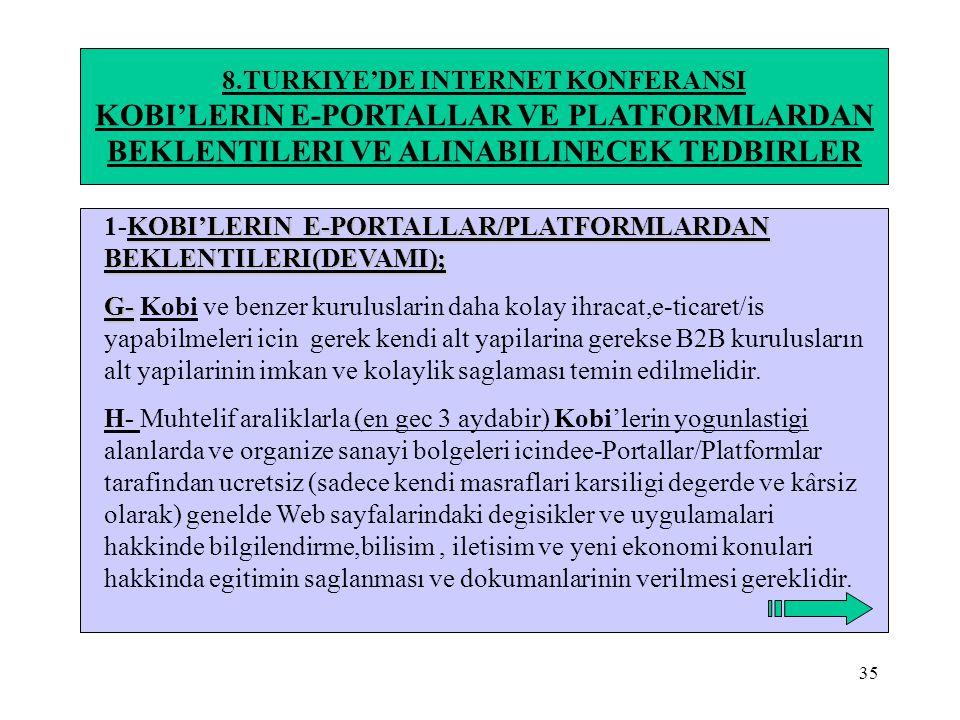 35 8.TURKIYE'DE INTERNET KONFERANSI KOBI'LERIN E-PORTALLAR VE PLATFORMLARDAN BEKLENTILERI VE ALINABILINECEK TEDBIRLER KOBI'LERIN E-PORTALLAR/PLATFORML