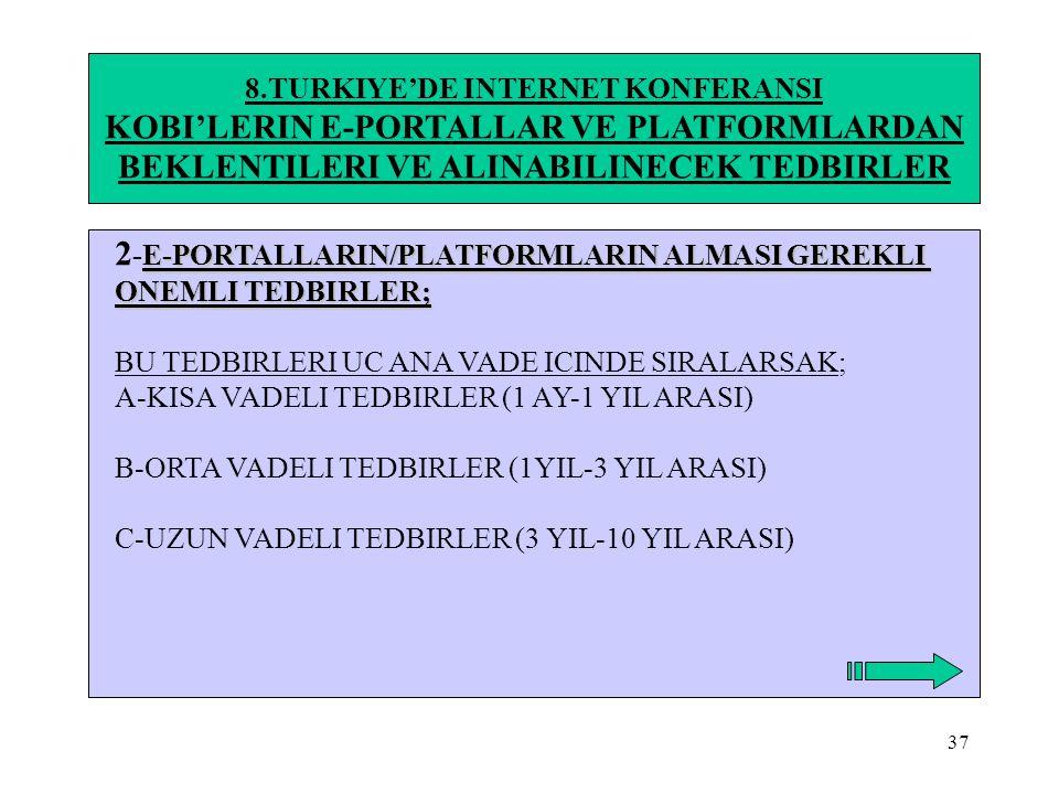 37 8.TURKIYE'DE INTERNET KONFERANSI KOBI'LERIN E-PORTALLAR VE PLATFORMLARDAN BEKLENTILERI VE ALINABILINECEK TEDBIRLER E-PORTALLARIN/PLATFORMLARIN ALMA