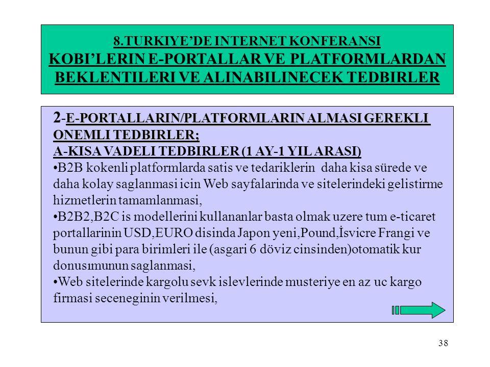 38 8.TURKIYE'DE INTERNET KONFERANSI KOBI'LERIN E-PORTALLAR VE PLATFORMLARDAN BEKLENTILERI VE ALINABILINECEK TEDBIRLER E-PORTALLARIN/PLATFORMLARIN ALMA