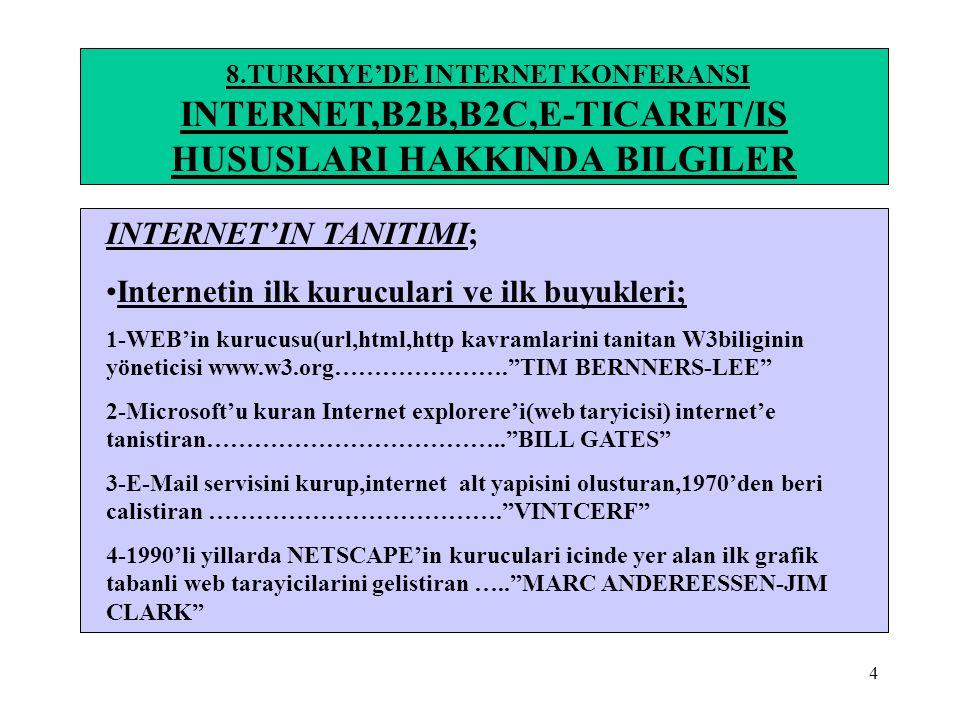 4 8.TURKIYE'DE INTERNET KONFERANSI INTERNET,B2B,B2C,E-TICARET/IS HUSUSLARI HAKKINDA BILGILER INTERNET'IN TANITIMI; •Internetin ilk kuruculari ve ilk b