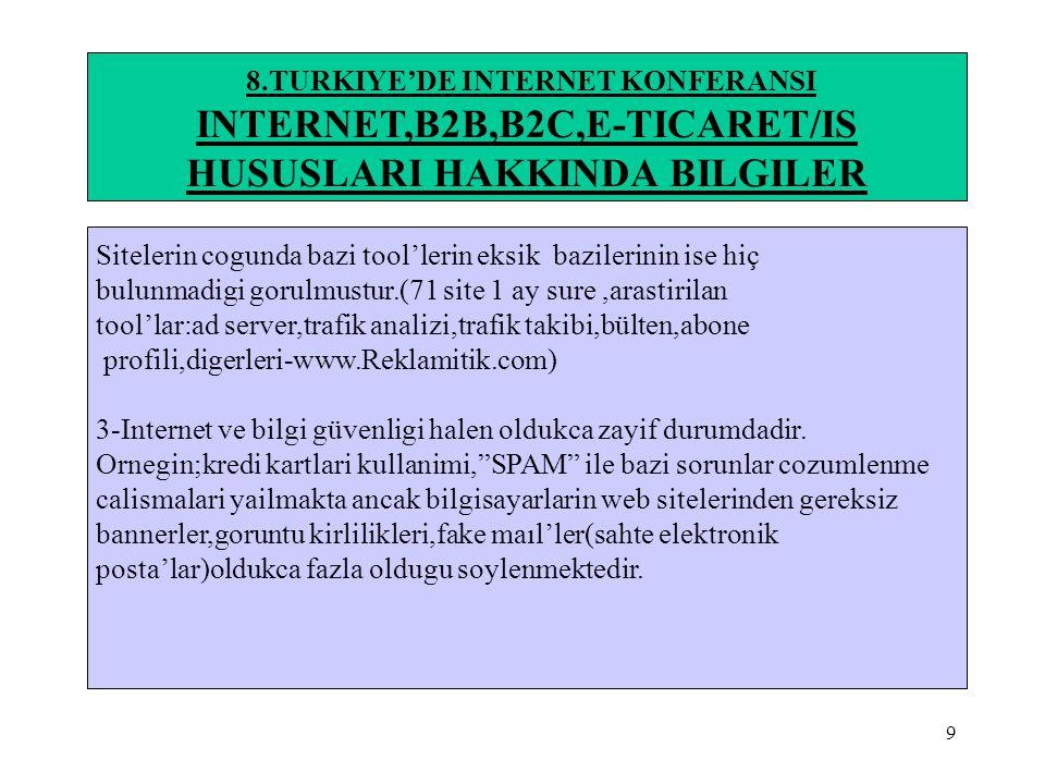 20 8.TURKIYE'DE INTERNET KONFERANSI INTERNET,B2B,B2C,E-TICARET/IS HUSUSLARI HAKKINDA BILGILER 10-A.B.D.'de Avrupa'da Ve Turkiye'de E-Ticaret/is Gorunumu(*10) •KAYNAK:(*10) 27.01.2000 Gartner Group •Yil…………………………..Milyar usd.$ 1-A.B.D.'DE………….B2B….B2C…..Toplam 2000……………………33 251…….284 2003………………..…108 1.332..…1.440 2-AVRUPA'da……….B2B….B2C…..Toplam 2000………………………………..…….16 2003………………..……………....… 425(*a) Not:(*a)420 Milyar$'I bati avrupa,bakiyesi Turkiye dahil dogu Avrupa ulkelerini kapsamaktadir.