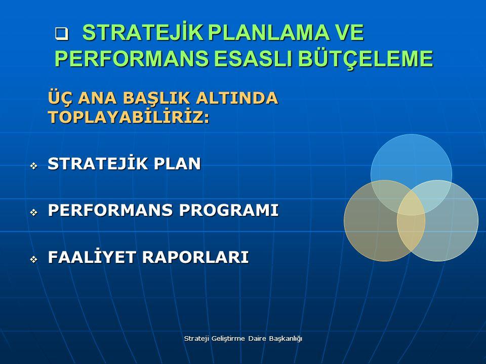 Strateji Geliştirme Daire Başkanlığı Performans Programı •Öncelikler •Performans hedefleri •Faaliyet/projeler •Kaynak ihtiyacı •Performans Göstergeleri İdare Bütçesi •Harcama birimleri •Kaynak tahsisi •Temel performans göstergeleri Faaliyet Raporu •Faaliyet/proje sonuçları •Performans hedef ve gerçekleşmeleri •Performans göstergeleri hedef ve gerçekleşmeleri •Sapma ve nedenleri •Öneriler Denetim ve Değerlendirme •Performans Denetimi •Performans Değerlendirmesi UYGULAMA TBMM/Yerel Meclis •Hesap verme sorumluluğu Stratejik Plan •Misyon •Vizyon •Stratejik amaçlar •Stratejik hedefler