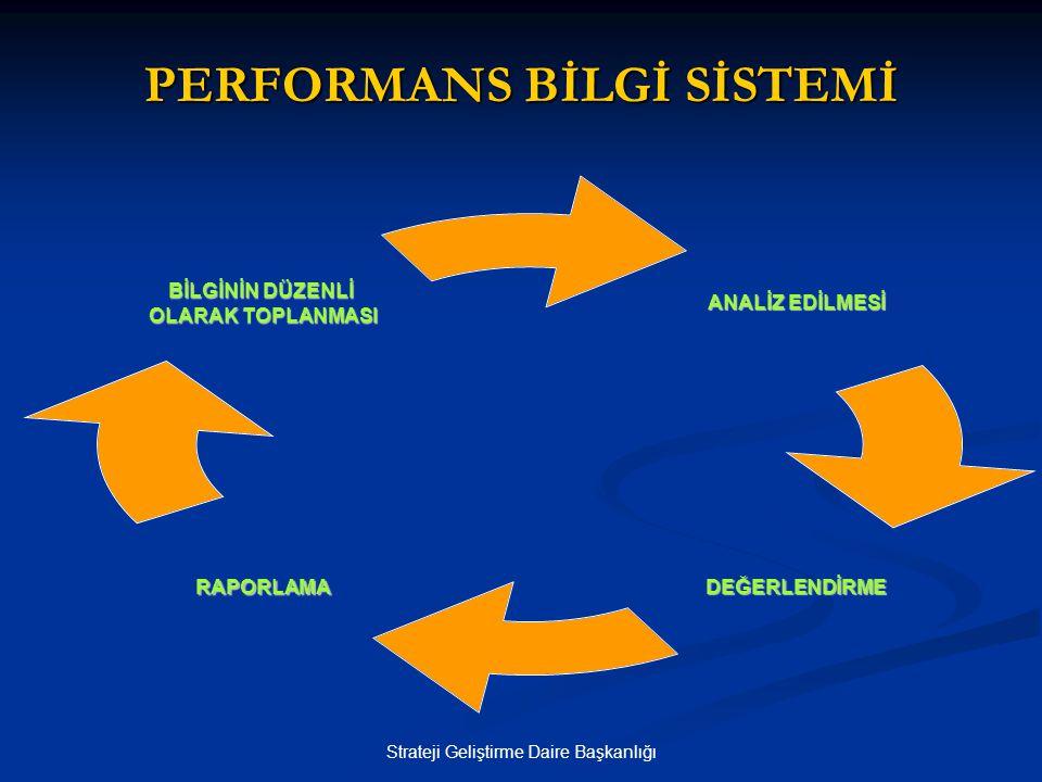 Strateji Geliştirme Daire Başkanlığı  Genel Bilgiler: Bu bölümde, idarenin misyon ve vizyonuna, teşkilat yapısına ve mevzuatına ilişkin bilgilere, sunulan hizmetlere, insan kaynakları ve fiziki kaynakları ile ilgili bilgilere, iç ve dış denetim raporlarında yer alan tespit ve değerlendirmelere kısaca yer verilir,  Amaç ve Hedefler: Bu bölümde, idarenin stratejik amaç ve hedeflerine, faaliyet yılı önceliklerine ve izlenen temel ilke ve politikalarına yer verilir, AÇIKLAMALAR