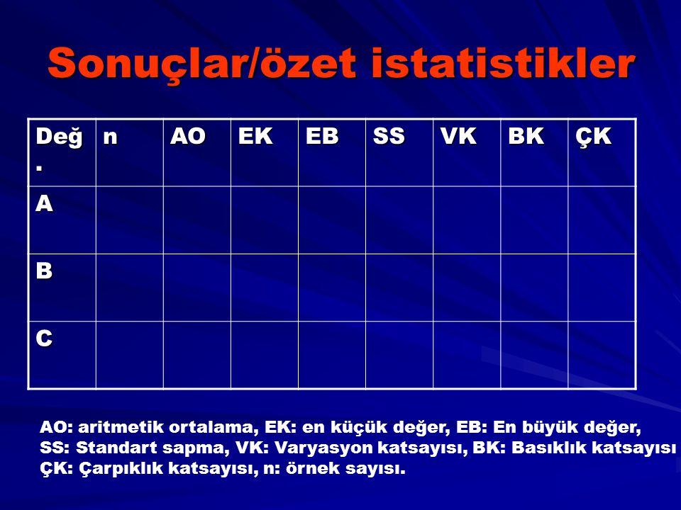 Sonuçlar/özet istatistikler Değ. nAOEKEBSSVKBKÇK A B C AO: aritmetik ortalama, EK: en küçük değer, EB: En büyük değer, SS: Standart sapma, VK: Varyasy