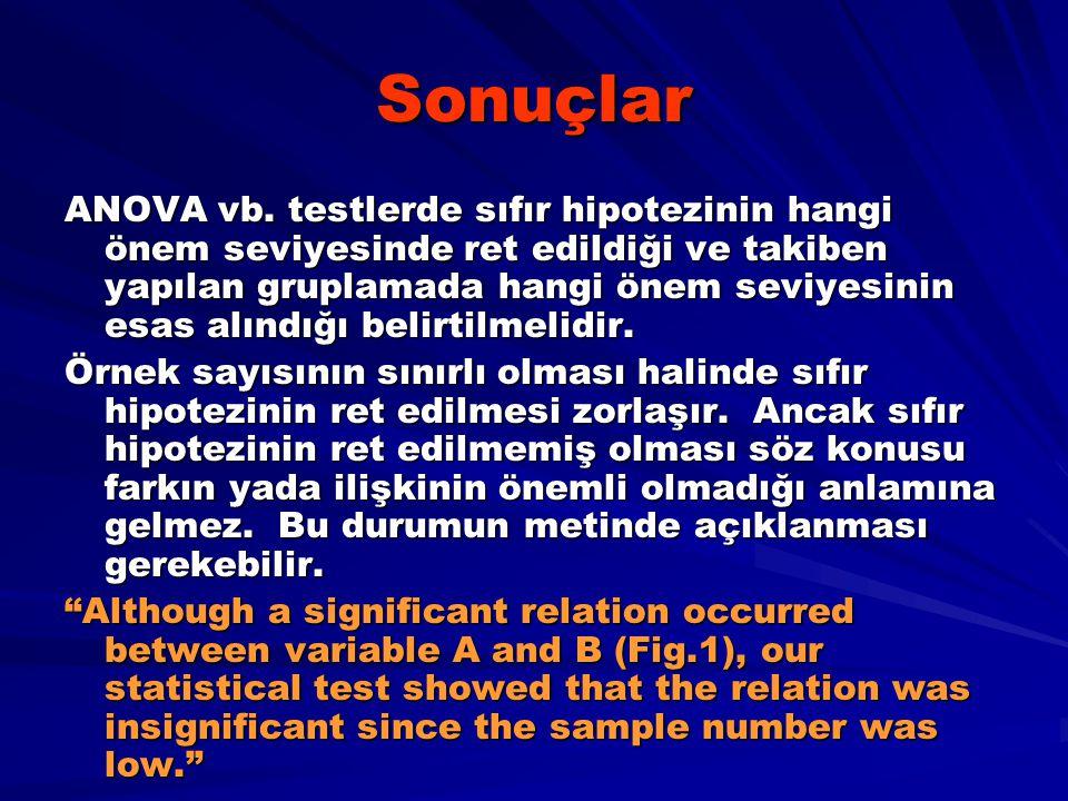 Sonuçlar ANOVA vb. testlerde sıfır hipotezinin hangi önem seviyesinde ret edildiği ve takiben yapılan gruplamada hangi önem seviyesinin esas alındığı