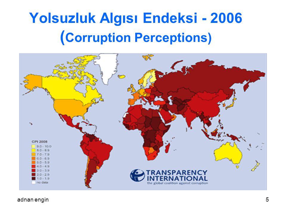 adnan engin6 Yolsuzluk algısı düzeyleri - Türkiye Sector 2005 Vergi idaresi 4.2 Özel sektör /İş hayatı 4.0 Gümrükler 4.1 Sağlık Hizmetleri 4.1 Mahalli idareler 4.0 Siyasi Partiler 4.1 Kolluk 4.0 Yargı 4.0 Eğitim 4.0 Yasama 3.9 Media 3.8 Lisans ve izin hizmetleri 3.7 Sivil Toplum Kuruluşları 3.6 Din Hizmetleri 3.4 Silahlı kuvvetler 3.3 * (1) Yolsuzluk yok, (5) İleri düzeyde yolsuzluk var) (Transparency International 2005, Global Yolsuzluk Raporları)