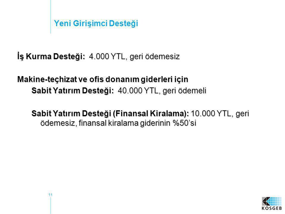 11 Yeni Girişimci Desteği İş Kurma Desteği: 4.000 YTL, geri ödemesiz Makine-teçhizat ve ofis donanım giderleri için Sabit Yatırım Desteği: 40.000 YTL,