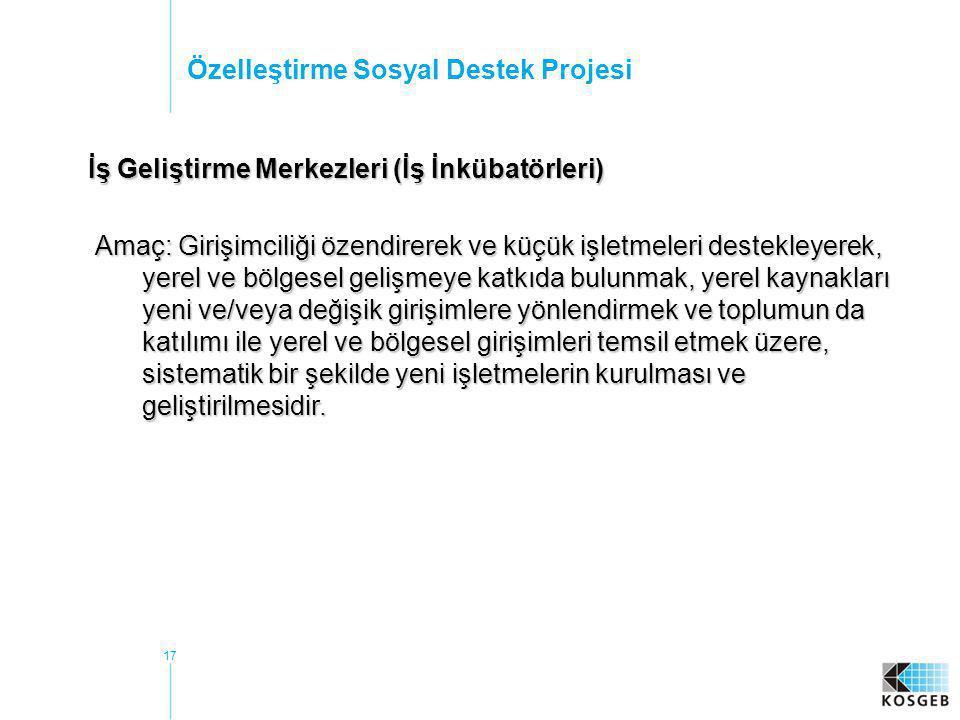 17 Özelleştirme Sosyal Destek Projesi İş Geliştirme Merkezleri (İş İnkübatörleri) Amaç: Girişimciliği özendirerek ve küçük işletmeleri destekleyerek,