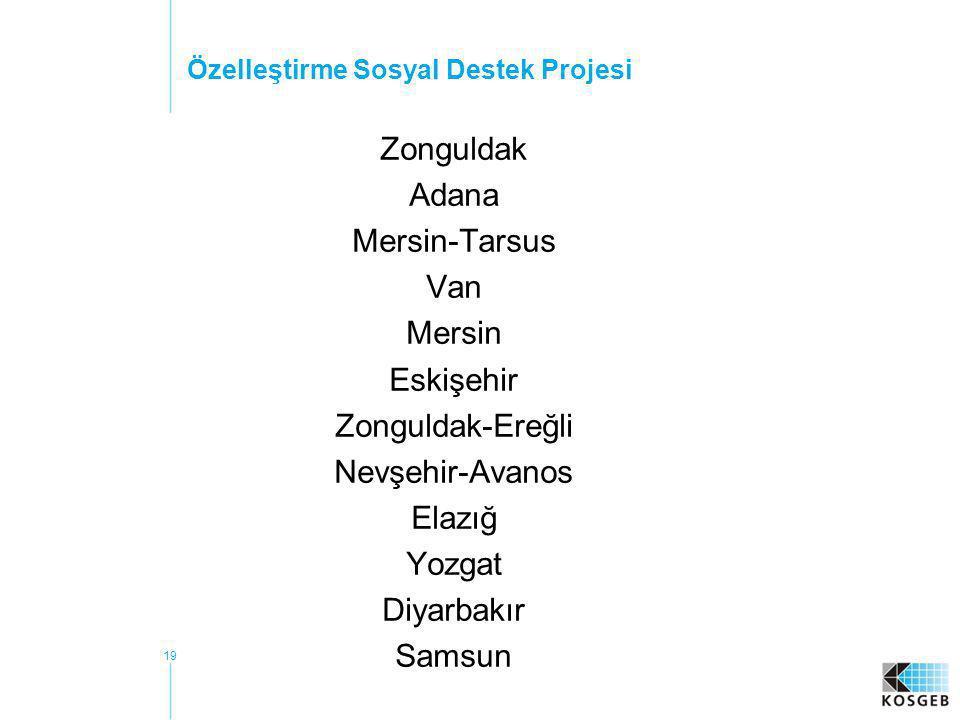 19 Zonguldak Adana Mersin-Tarsus Van Mersin Eskişehir Zonguldak-Ereğli Nevşehir-Avanos Elazığ Yozgat Diyarbakır Samsun Özelleştirme Sosyal Destek Proj