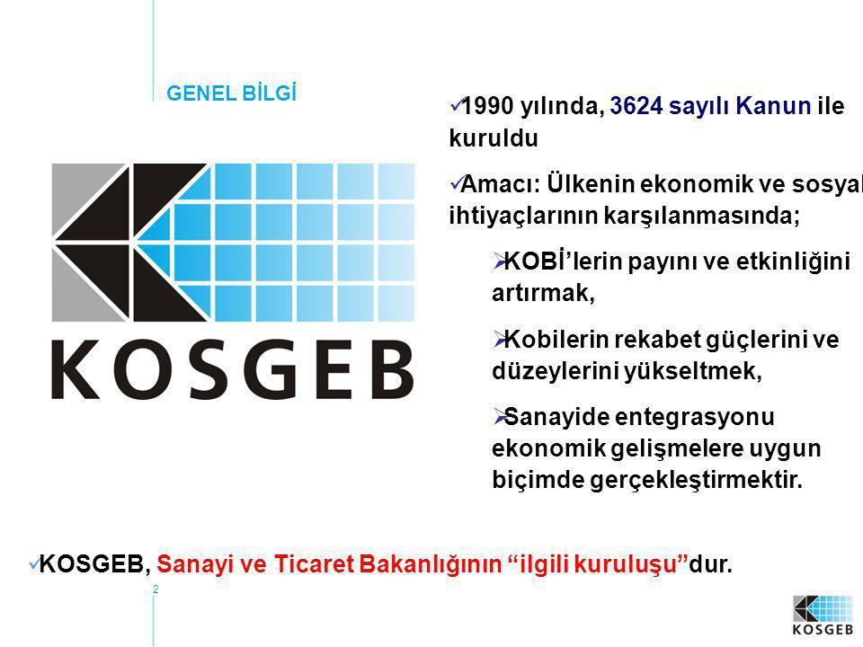 3  Türkiye'deki işletmelerin sektörel dağılımı % 46,19 % 14,35 % 14,21 % 9,48 % 15,77 % 100 Kaynak: 2002 TÜİK GSİS 3624 sayılı Kanun'a göre KOSGEB etki alanı: İmalat sanayi KOBİ'leri GENEL BİLGİ