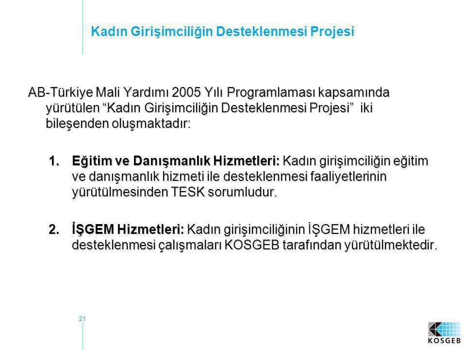"""21 Kadın Girişimciliğin Desteklenmesi Projesi AB-Türkiye Mali Yardımı 2005 Yılı Programlaması kapsamında yürütülen """"Kadın Girişimciliğin Desteklenmesi"""