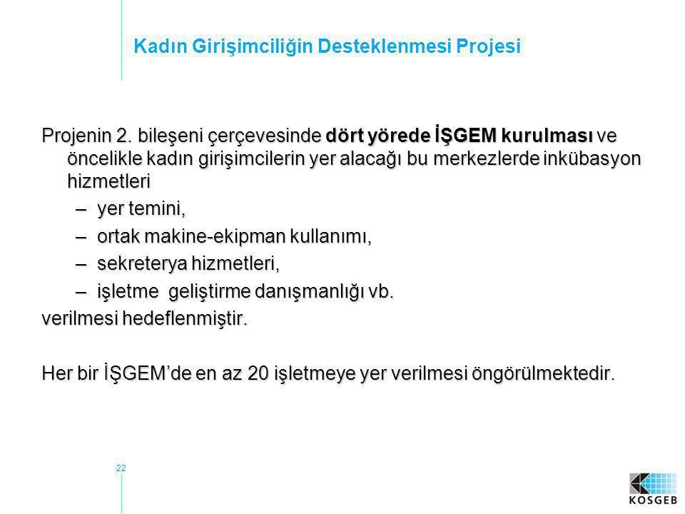 22 Kadın Girişimciliğin Desteklenmesi Projesi Projenin 2. bileşeni çerçevesinde dört yörede İŞGEM kurulması ve öncelikle kadın girişimcilerin yer alac