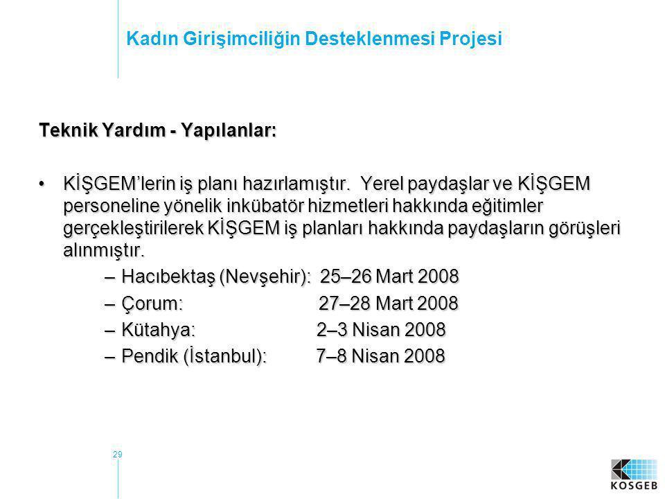 29 Kadın Girişimciliğin Desteklenmesi Projesi Teknik Yardım - Yapılanlar: •KİŞGEM'lerin iş planı hazırlamıştır. Yerel paydaşlar ve KİŞGEM personeline