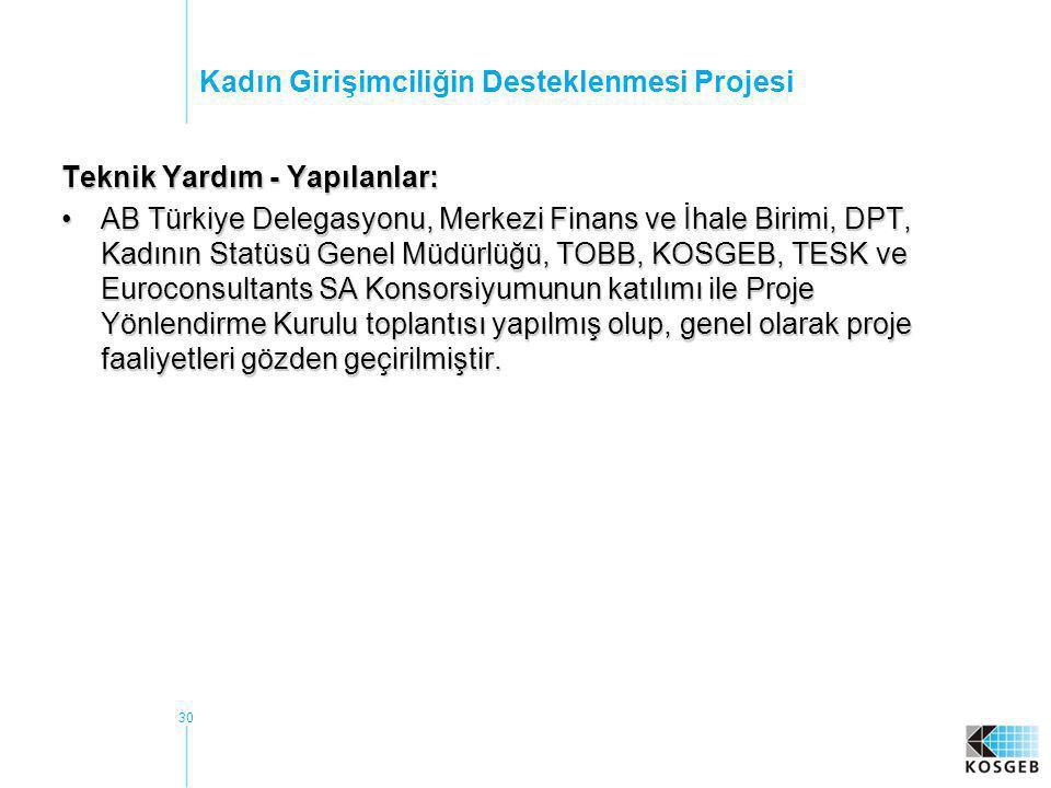 30 Kadın Girişimciliğin Desteklenmesi Projesi Teknik Yardım - Yapılanlar: •AB Türkiye Delegasyonu, Merkezi Finans ve İhale Birimi, DPT, Kadının Statüs