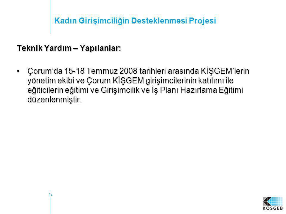 34 Kadın Girişimciliğin Desteklenmesi Projesi Teknik Yardım – Yapılanlar: •Çorum'da 15-18 Temmuz 2008 tarihleri arasında KİŞGEM'lerin yönetim ekibi ve