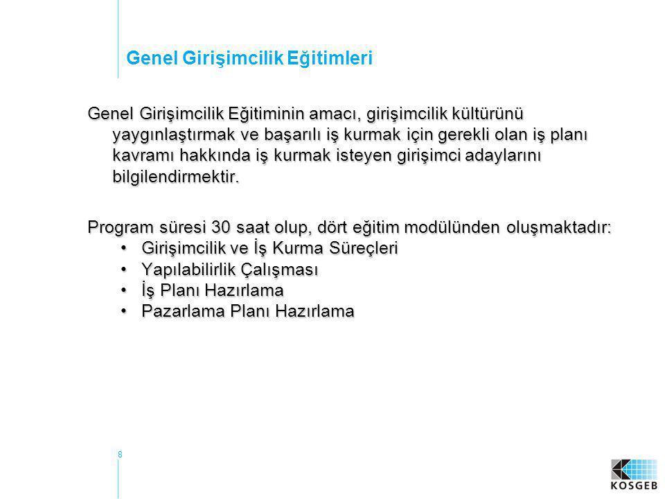 29 Kadın Girişimciliğin Desteklenmesi Projesi Teknik Yardım - Yapılanlar: •KİŞGEM'lerin iş planı hazırlamıştır.