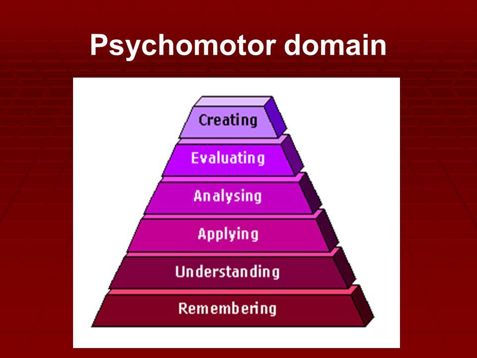 Bloom's Taxonomy   bilişsel (cognitive) domain Değerlendir me Sentez Analiz Uygulama Kavrama Bilgi