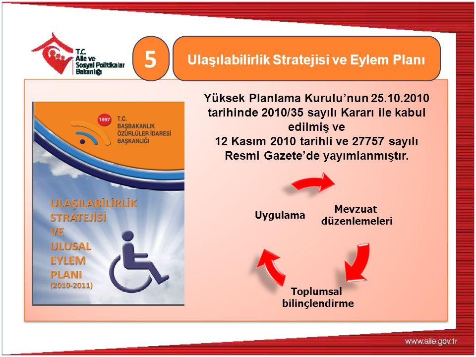 Ulaşılabilirlik Stratejisi ve Eylem Planı 5 Yüksek Planlama Kurulu'nun 25.10.2010 tarihinde 2010/35 sayılı Kararı ile kabul edilmiş ve 12 Kasım 2010 t