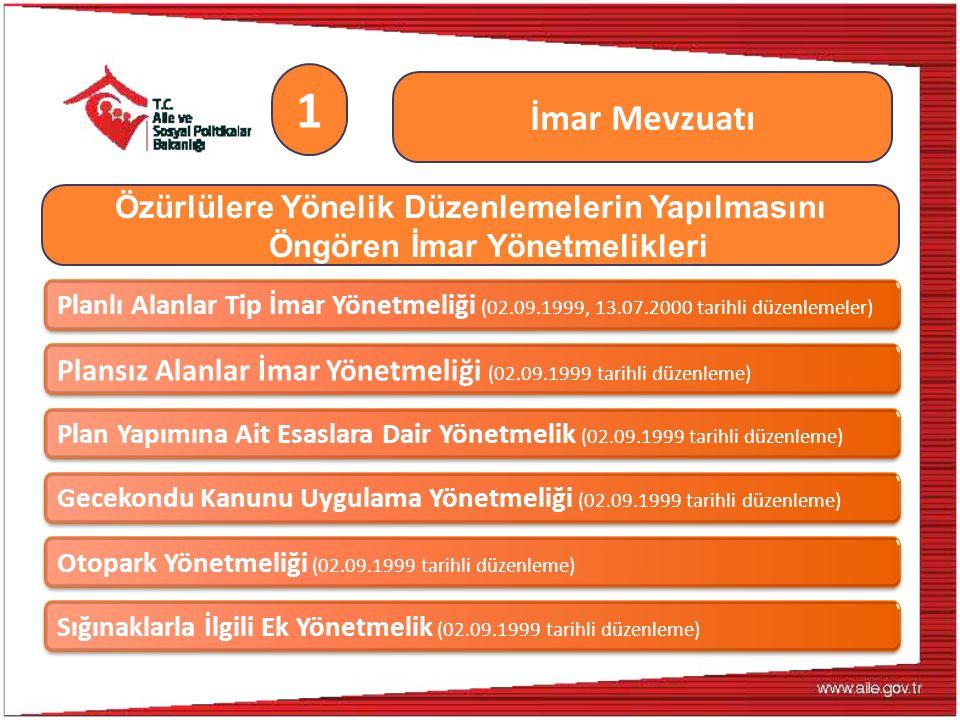 İlk kez tanımı da verilerek özürlü kavramından,ulaşılabilirlikten ve Türk Standartları Enstitüsü'nün özürlülerle ilgili standartlarından bahsedilerek, belediyelere özürlülerle ilgili mevzuat ve standartlara uyma, bunları uygulama ve diğer gerekli önlemleri alma yükümlülükleri getirilmiştir.