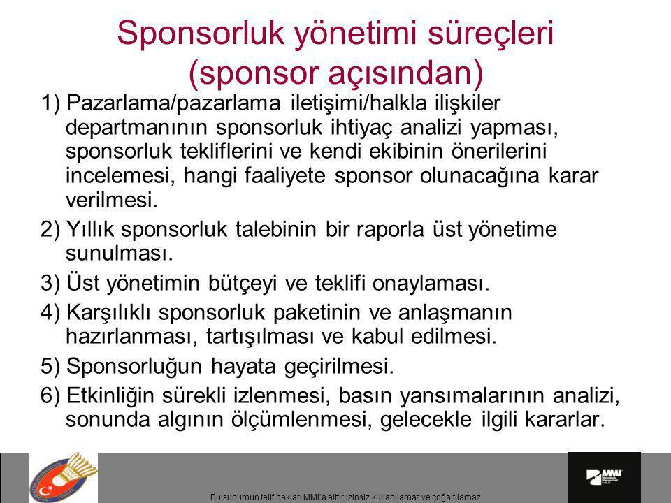Bu sunumun telif hakları MMI'a aittir.İzinsiz kullanılamaz ve çoğaltılamaz Sponsorluk yönetimi süreçleri (sponsor açısından) 1) Pazarlama/pazarlama il