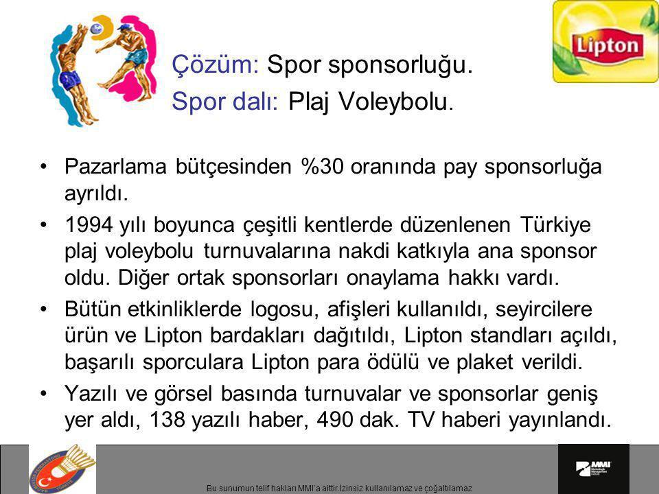 Bu sunumun telif hakları MMI'a aittir.İzinsiz kullanılamaz ve çoğaltılamaz Çözüm: Spor sponsorluğu. Spor dalı: Plaj Voleybolu. •Pazarlama bütçesinden