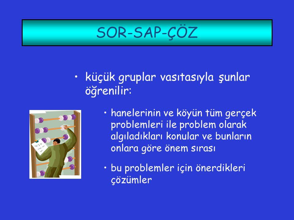 SOR-SAP-ÇÖZ •küçük gruplar vasıtasıyla şunlar öğrenilir: •hanelerinin ve köyün tüm gerçek problemleri ile problem olarak algıladıkları konular ve bunl