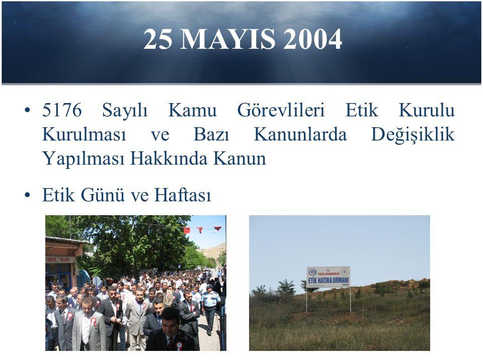 •5176 Sayılı Kamu Görevlileri Etik Kurulu Kurulması ve Bazı Kanunlarda Değişiklik Yapılması Hakkında Kanun •Etik Günü ve Haftası 25 MAYIS 2004