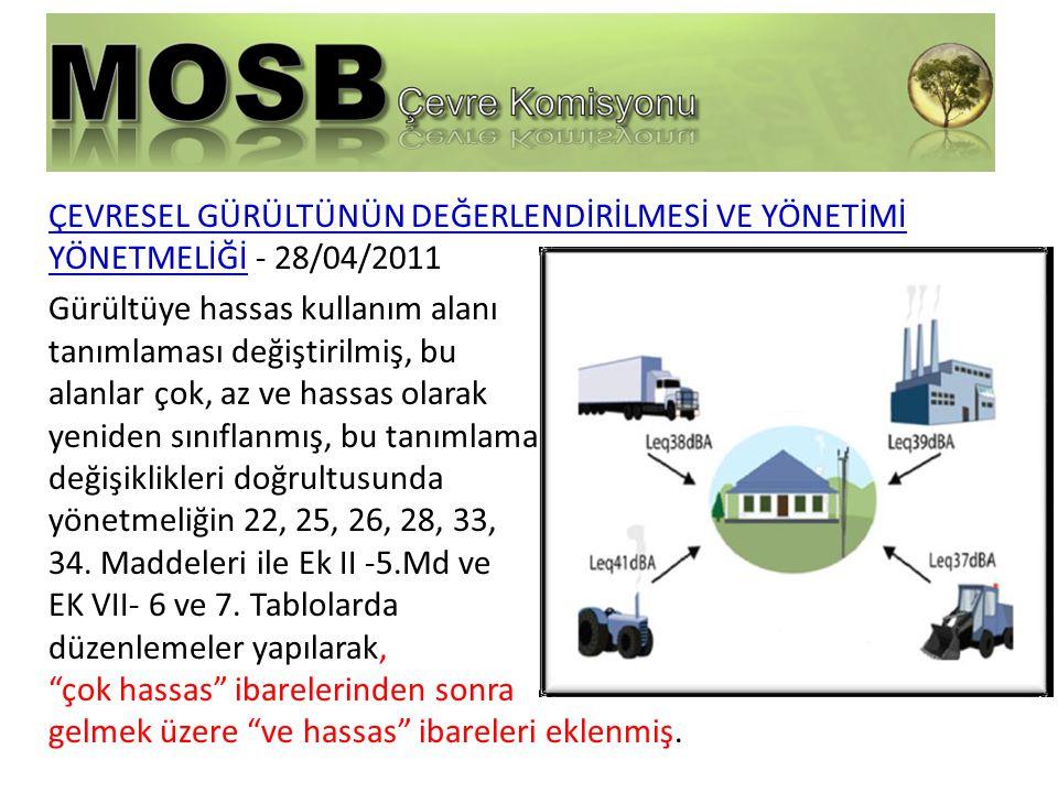 ÇEVRESEL GÜRÜLTÜNÜN DEĞERLENDİRİLMESİ VE YÖNETİMİ YÖNETMELİĞİ - 28/04/2011 Gürültüye hassas kullanım alanı tanımlaması değiştirilmiş, bu alanlar çok, az ve hassas olarak yeniden sınıflanmış, bu tanımlama değişiklikleri doğrultusunda yönetmeliğin 22, 25, 26, 28, 33, 34.