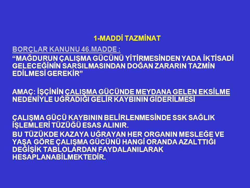 2-MANEVİ TAZMİNAT BORÇLAR KANUNU 47.