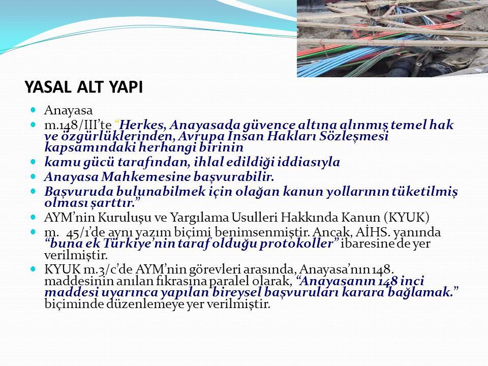 """YASAL ALT YAPI  Anayasa  m.148/III'te """"Herkes, Anayasada güvence altına alınmış temel hak ve özgürlüklerinden, Avrupa İnsan Hakları Sözleşmesi kapsa"""