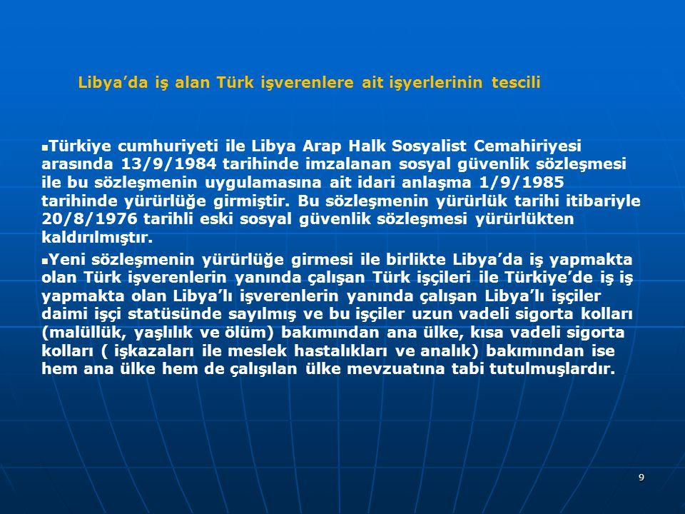 Libya'da iş alan Türk işverenlere ait işyerlerinin tescili   Türkiye cumhuriyeti ile Libya Arap Halk Sosyalist Cemahiriyesi arasında 13/9/1984 tarihinde imzalanan sosyal güvenlik sözleşmesi ile bu sözleşmenin uygulamasına ait idari anlaşma 1/9/1985 tarihinde yürürlüğe girmiştir.