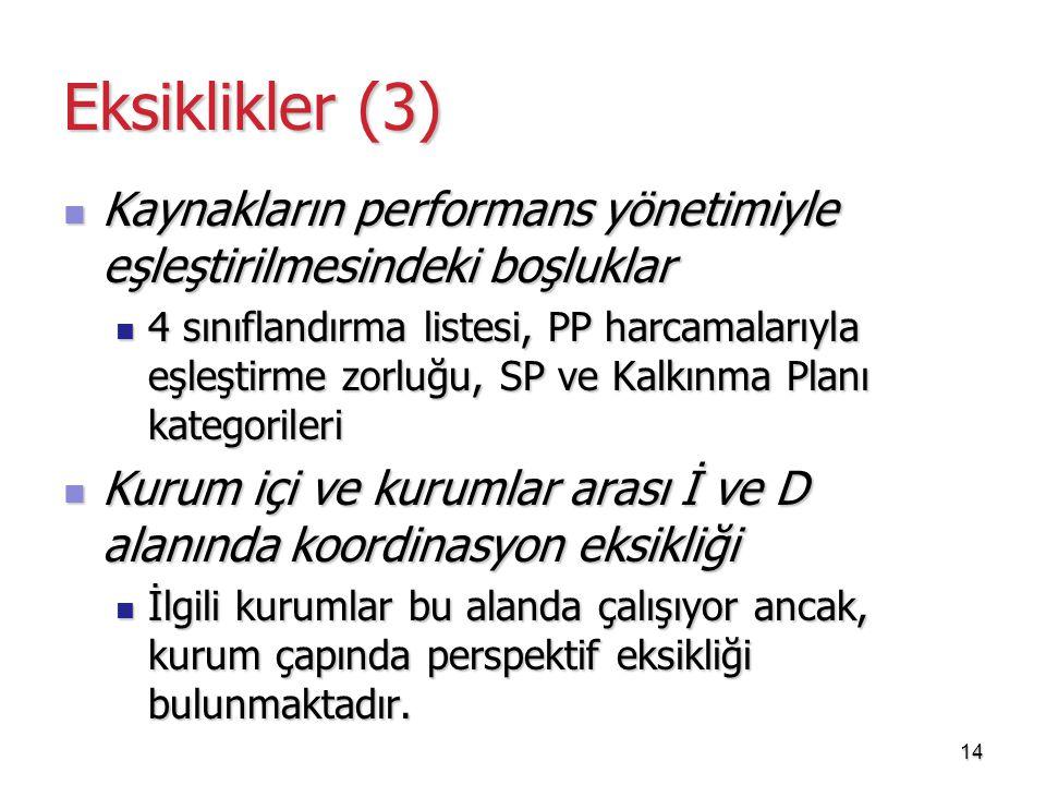 Eksiklikler (3)  Kaynakların performans yönetimiyle eşleştirilmesindeki boşluklar  4 sınıflandırma listesi, PP harcamalarıyla eşleştirme zorluğu, SP