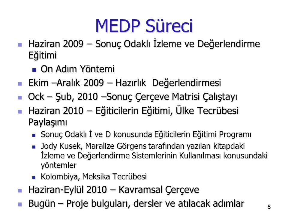 MEDP Süreci  Haziran 2009 – Sonuç Odaklı İzleme ve Değerlendirme Eğitimi  On Adım Yöntemi  Ekim –Aralık 2009 – Hazırlık Değerlendirmesi  Ock – Şub