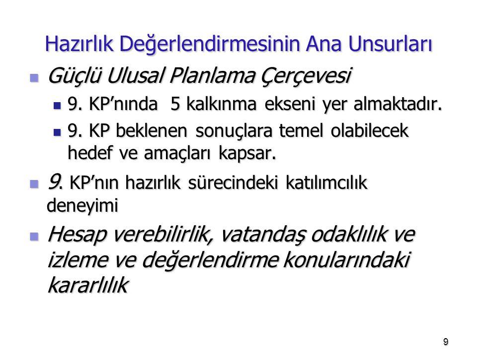 Hazırlık Değerlendirmesinin Ana Unsurları  Güçlü Ulusal Planlama Çerçevesi  9. KP'nında 5 kalkınma ekseni yer almaktadır.  9. KP beklenen sonuçlara