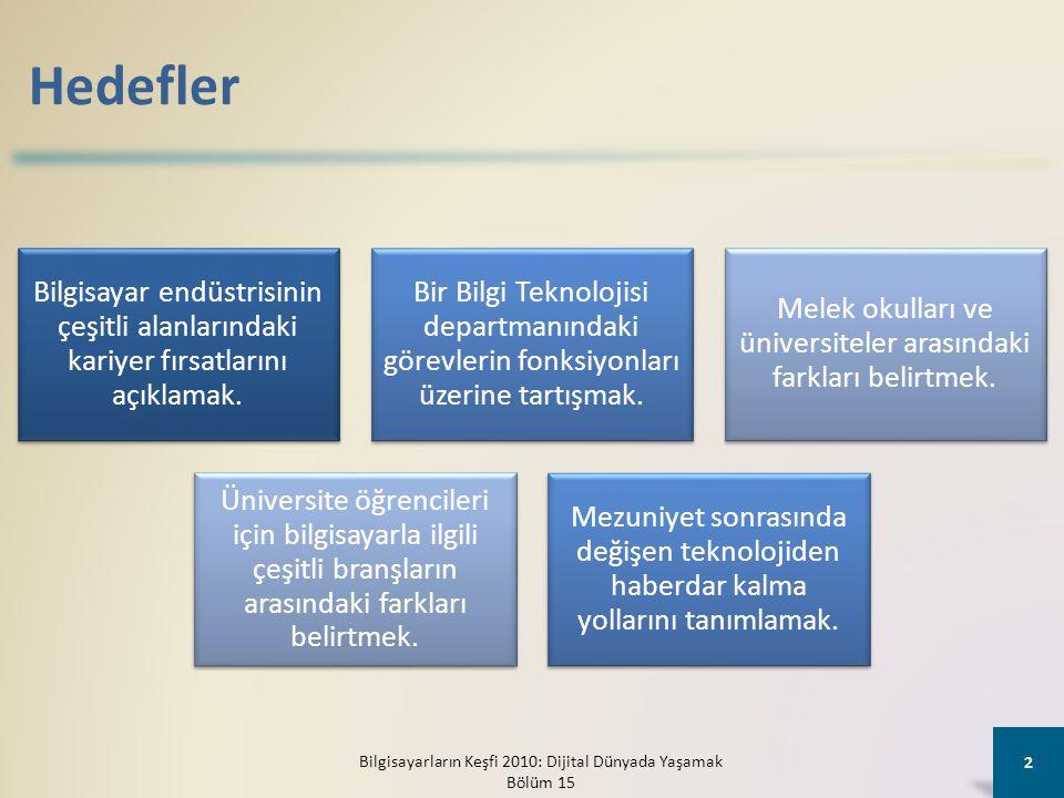 Hedefler Bilgisayar endüstrisinin çeşitli alanlarındaki kariyer fırsatlarını açıklamak.