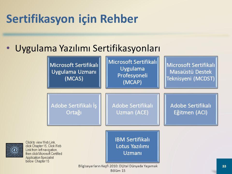 Sertifikasyon için Rehber • Uygulama Yazılımı Sertifikasyonları Bilgisayarların Keşfi 2010: Dijital Dünyada Yaşamak Bölüm 15 33 Microsoft Sertifikalı Uygulama Uzmanı (MCAS) Microsoft Sertifikalı Uygulama Profesyoneli (MCAP) Microsoft Sertifikalı Masaüstü Destek Teknisyeni (MCDST) Adobe Sertifikalı İş Ortağı Adobe Sertifikalı Uzman (ACE) Adobe Sertifikalı Eğitmen (ACI) IBM Sertifikalı Lotus Yazılımı Uzmanı Click to view Web Link, click Chapter 15, Click Web Link from left navigation, then click Microsoft Certified Application Specialist below Chapter 15