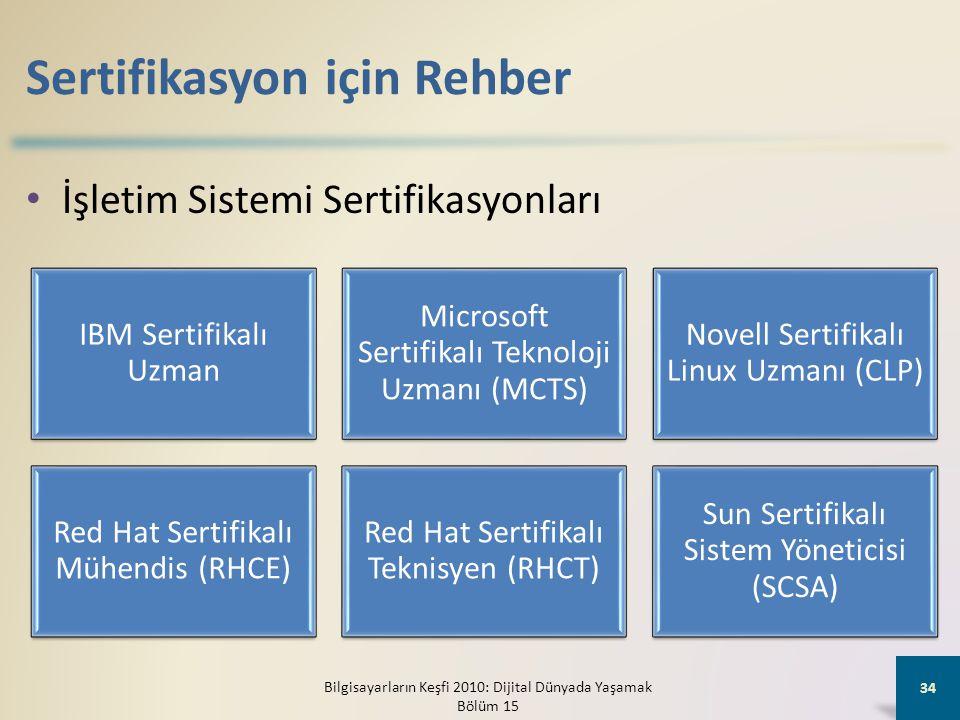 Sertifikasyon için Rehber • İşletim Sistemi Sertifikasyonları Bilgisayarların Keşfi 2010: Dijital Dünyada Yaşamak Bölüm 15 34 IBM Sertifikalı Uzman Microsoft Sertifikalı Teknoloji Uzmanı (MCTS) Novell Sertifikalı Linux Uzmanı (CLP) Red Hat Sertifikalı Mühendis (RHCE) Red Hat Sertifikalı Teknisyen (RHCT) Sun Sertifikalı Sistem Yöneticisi (SCSA)