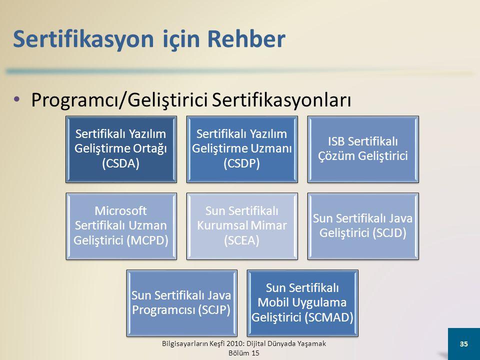 Sertifikasyon için Rehber • Programcı/Geliştirici Sertifikasyonları Bilgisayarların Keşfi 2010: Dijital Dünyada Yaşamak Bölüm 15 35 Sertifikalı Yazılım Geliştirme Ortağı (CSDA) Sertifikalı Yazılım Geliştirme Uzmanı (CSDP) ISB Sertifikalı Çözüm Geliştirici Microsoft Sertifikalı Uzman Geliştirici (MCPD) Sun Sertifikalı Kurumsal Mimar (SCEA) Sun Sertifikalı Java Geliştirici (SCJD) Sun Sertifikalı Java Programcısı (SCJP) Sun Sertifikalı Mobil Uygulama Geliştirici (SCMAD)