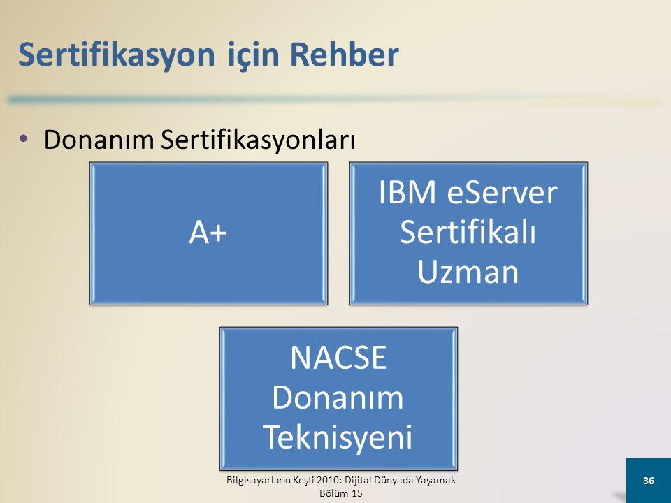 Sertifikasyon için Rehber • Donanım Sertifikasyonları Bilgisayarların Keşfi 2010: Dijital Dünyada Yaşamak Bölüm 15 36 A+ IBM eServer Sertifikalı Uzman NACSE Donanım Teknisyeni
