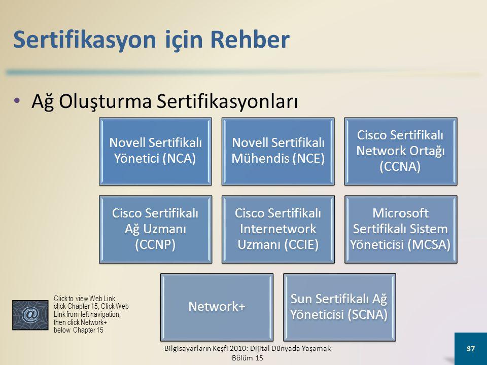 Sertifikasyon için Rehber • Ağ Oluşturma Sertifikasyonları Bilgisayarların Keşfi 2010: Dijital Dünyada Yaşamak Bölüm 15 37 Novell Sertifikalı Yönetici (NCA) Novell Sertifikalı Mühendis (NCE) Cisco Sertifikalı Network Ortağı (CCNA) Cisco Sertifikalı Ağ Uzmanı (CCNP) Cisco Sertifikalı Internetwork Uzmanı (CCIE) Microsoft Sertifikalı Sistem Yöneticisi (MCSA) Network+ Sun Sertifikalı Ağ Yöneticisi (SCNA) Click to view Web Link, click Chapter 15, Click Web Link from left navigation, then click Network+ below Chapter 15
