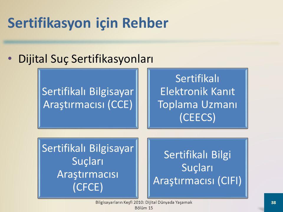 Sertifikasyon için Rehber • Dijital Suç Sertifikasyonları Bilgisayarların Keşfi 2010: Dijital Dünyada Yaşamak Bölüm 15 38 Sertifikalı Bilgisayar Araştırmacısı (CCE) Sertifikalı Elektronik Kanıt Toplama Uzmanı (CEECS) Sertifikalı Bilgisayar Suçları Araştırmacısı (CFCE) Sertifikalı Bilgi Suçları Araştırmacısı (CIFI)