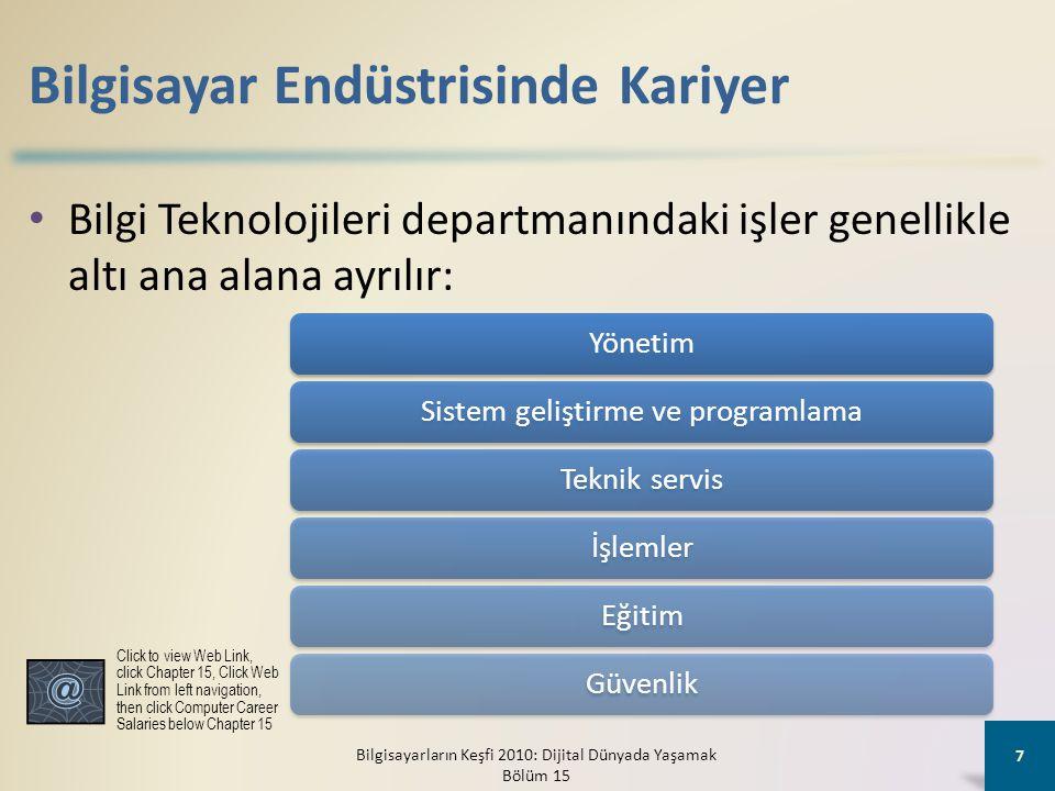 Bilgisayar Endüstrisinde Kariyer için Hazırlık Bilgisayar Bilgi Sistemleri •Programlama •İşletim sistemleri •Sistem analizi ve tasarım •Veritabanları •Ağ oluşturma •Web sayfası geliştirme Bilgisayar Bilimi •Yapay Zeka •Veri iletişimi •Veri ve dosya yapıları •İşletim sistemleri •Uygulama ve sistem programlama •Sistem analizi ve tasarım Bilgisayar Mühendisliği •Uygulama ve sistem programlama •Veri ve dosya yapıları •Ağlar •İşletim sistemleri Bilgisayarların Keşfi 2010: Dijital Dünyada Yaşamak Bölüm 15 18 Click to view Web Link, click Chapter 15, Click Web Link from left navigation, then click Computer Degrees below Chapter 15