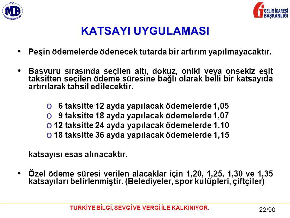 22 / 81 22/90 TÜRKİYE BİLGİ, SEVGİ VE VERGİ İLE KALKINIYOR.