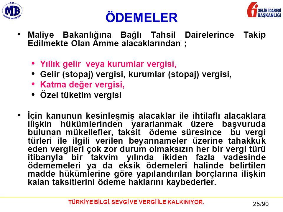 25 / 81 25/90 TÜRKİYE BİLGİ, SEVGİ VE VERGİ İLE KALKINIYOR.